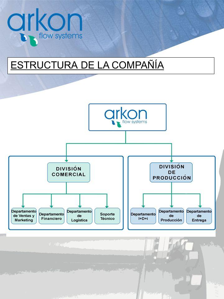 ESTRUCTURA DE LA COMPAÑÍA