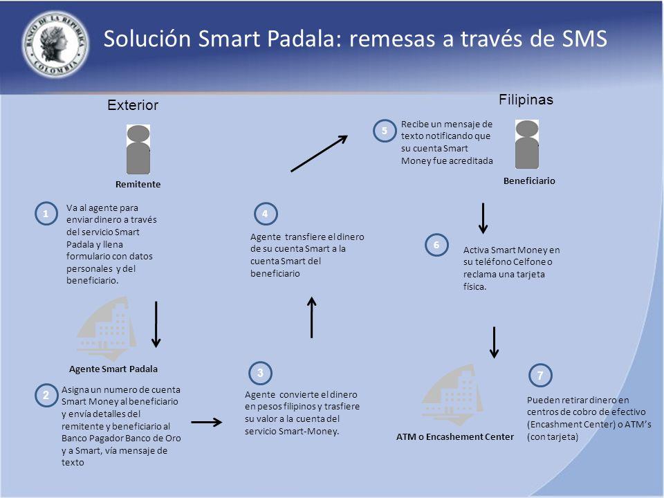 Solución Smart Padala: remesas a través de SMS