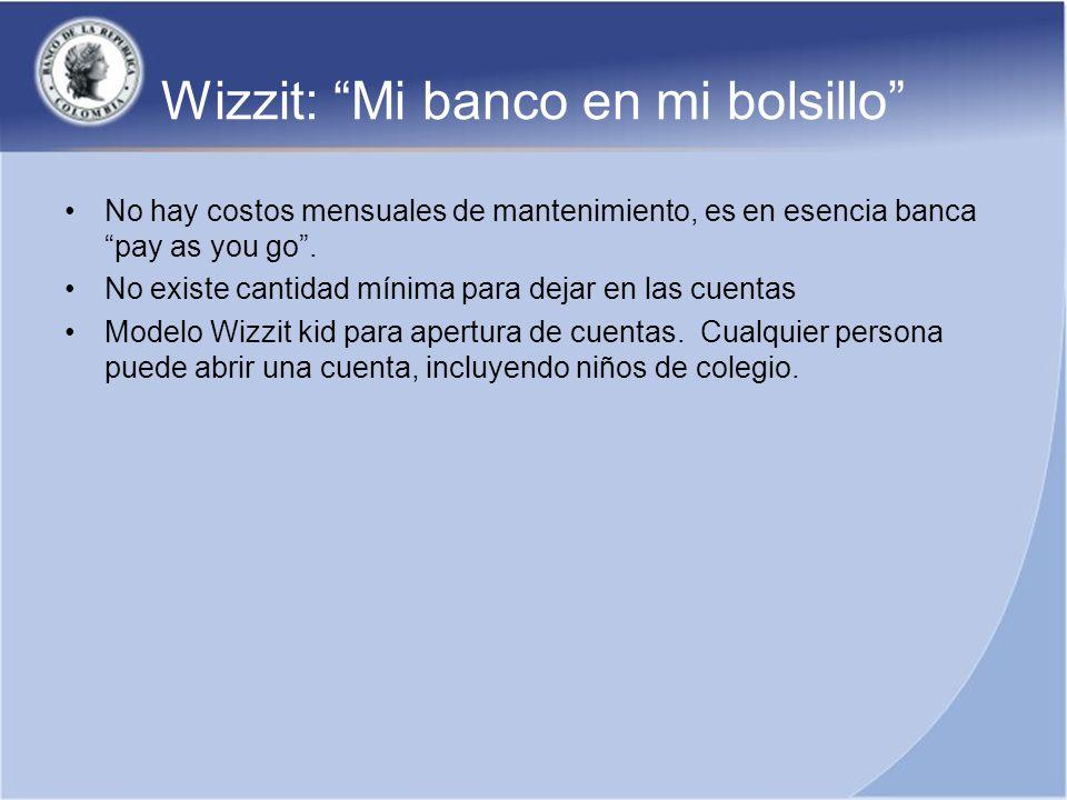 Wizzit: Mi banco en mi bolsillo