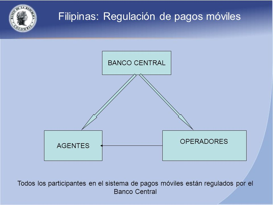 Filipinas: Regulación de pagos móviles