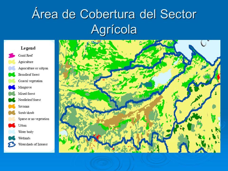 Área de Cobertura del Sector Agrícola