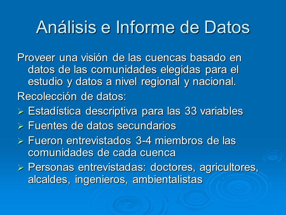 Análisis e Informe de Datos