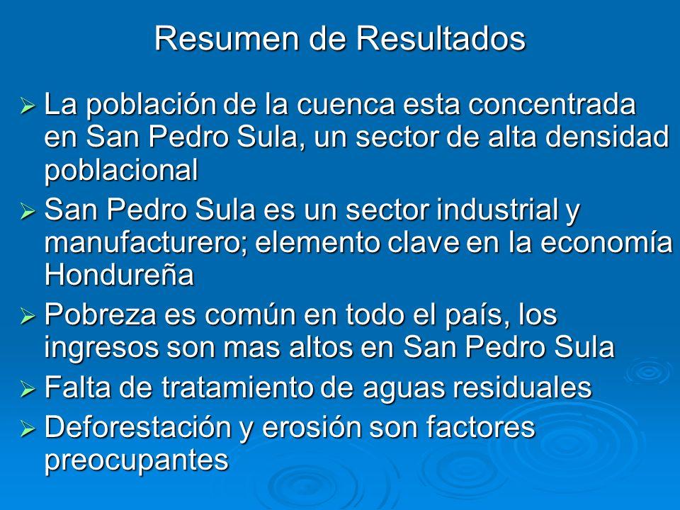 Resumen de Resultados La población de la cuenca esta concentrada en San Pedro Sula, un sector de alta densidad poblacional.