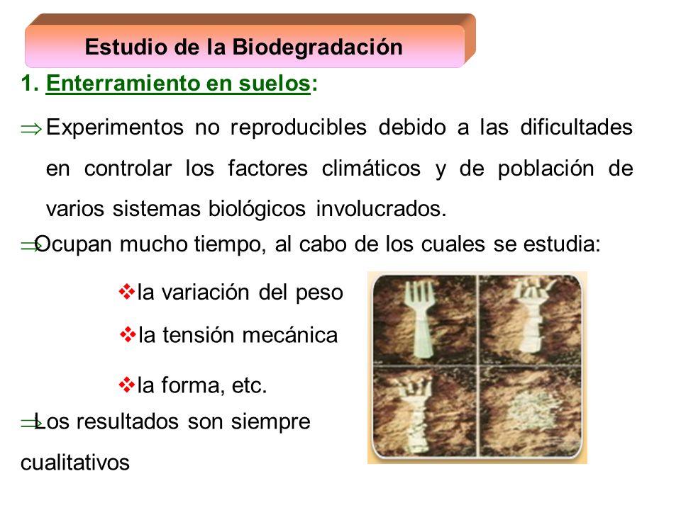Estudio de la Biodegradación