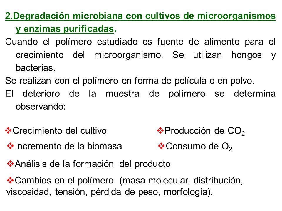 2.Degradación microbiana con cultivos de microorganismos y enzimas purificadas.