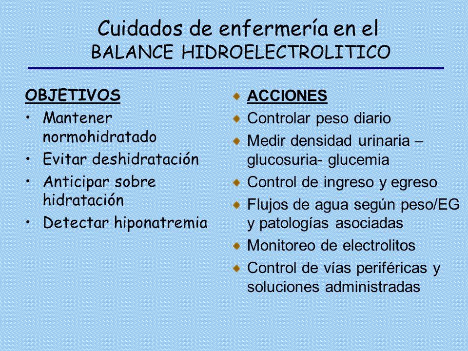 Cuidados de enfermería en el BALANCE HIDROELECTROLITICO