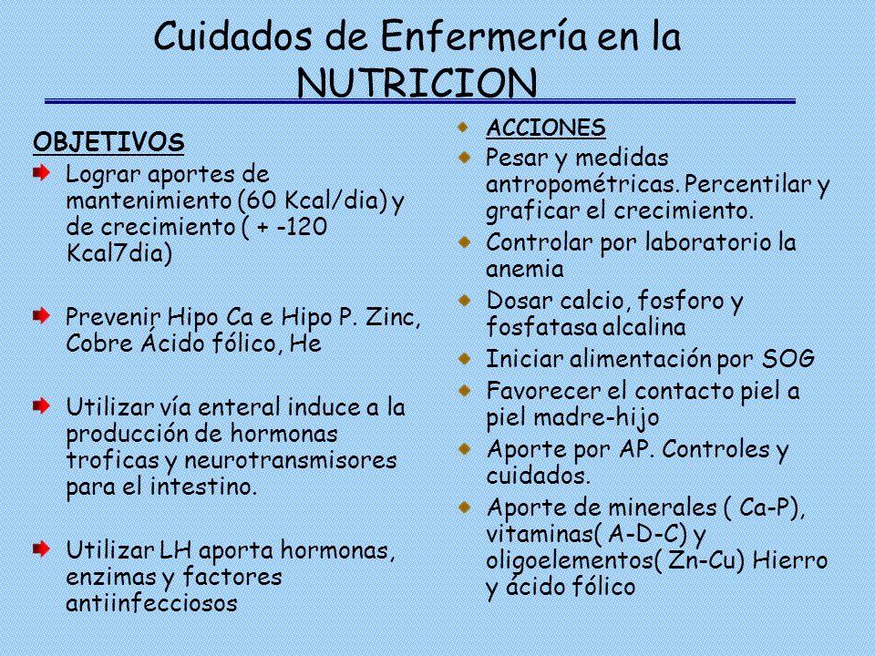 Cuidados de Enfermería en la NUTRICION