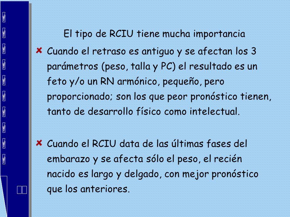 El tipo de RCIU tiene mucha importancia