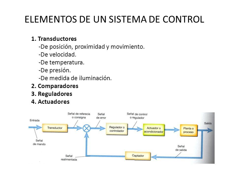 Sistemas autom ticos de control ppt video online descargar for Elementos de un vivero