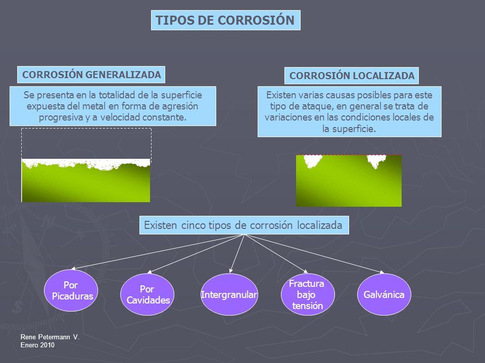 TIPOS DE CORROSIÓN Existen cinco tipos de corrosión localizada