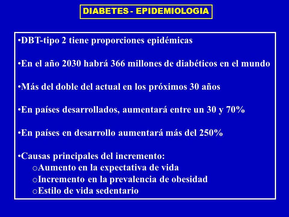 DIABETES - EPIDEMIOLOGIA