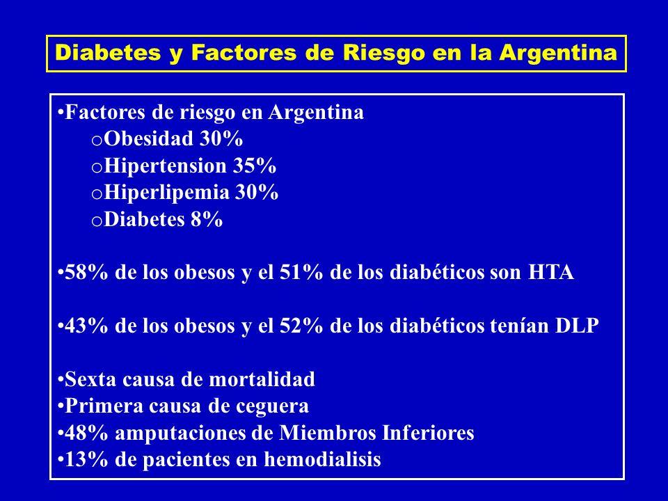 Diabetes y Factores de Riesgo en la Argentina