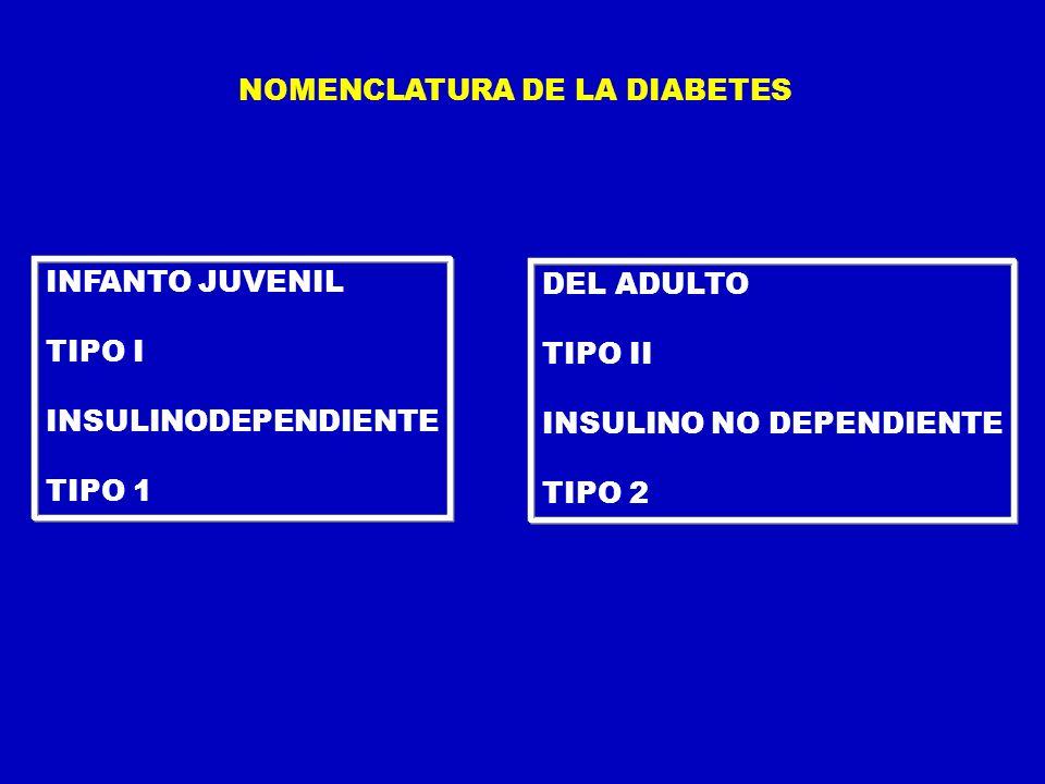 NOMENCLATURA DE LA DIABETES