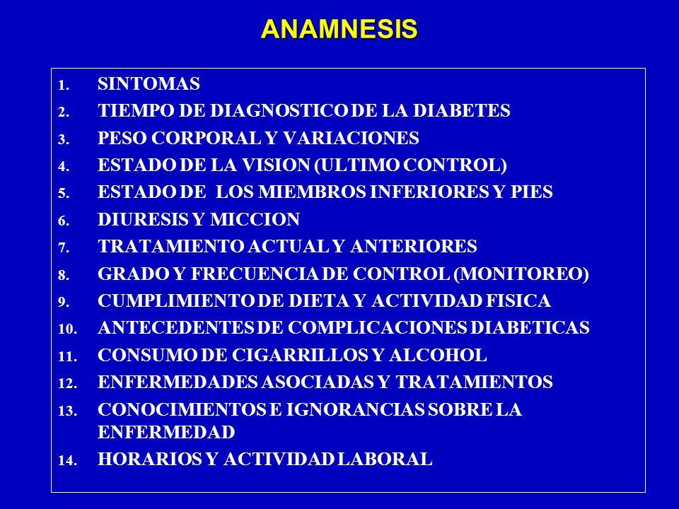 ANAMNESIS SINTOMAS TIEMPO DE DIAGNOSTICO DE LA DIABETES