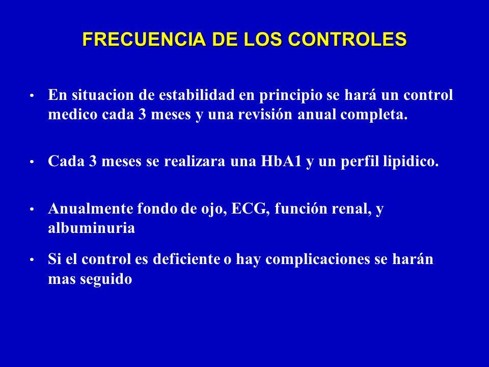 FRECUENCIA DE LOS CONTROLES