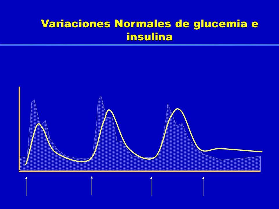 Variaciones Normales de glucemia e insulina