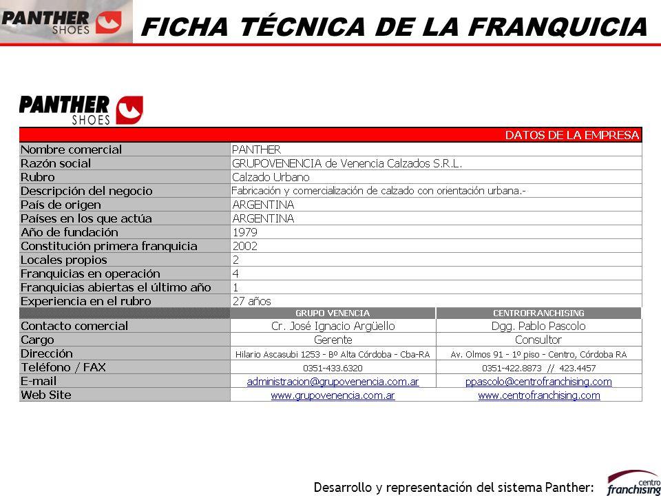 FICHA TÉCNICA DE LA FRANQUICIA