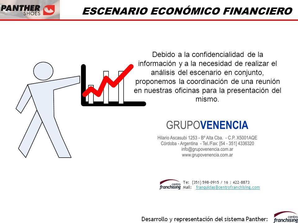 ESCENARIO ECONÓMICO FINANCIERO