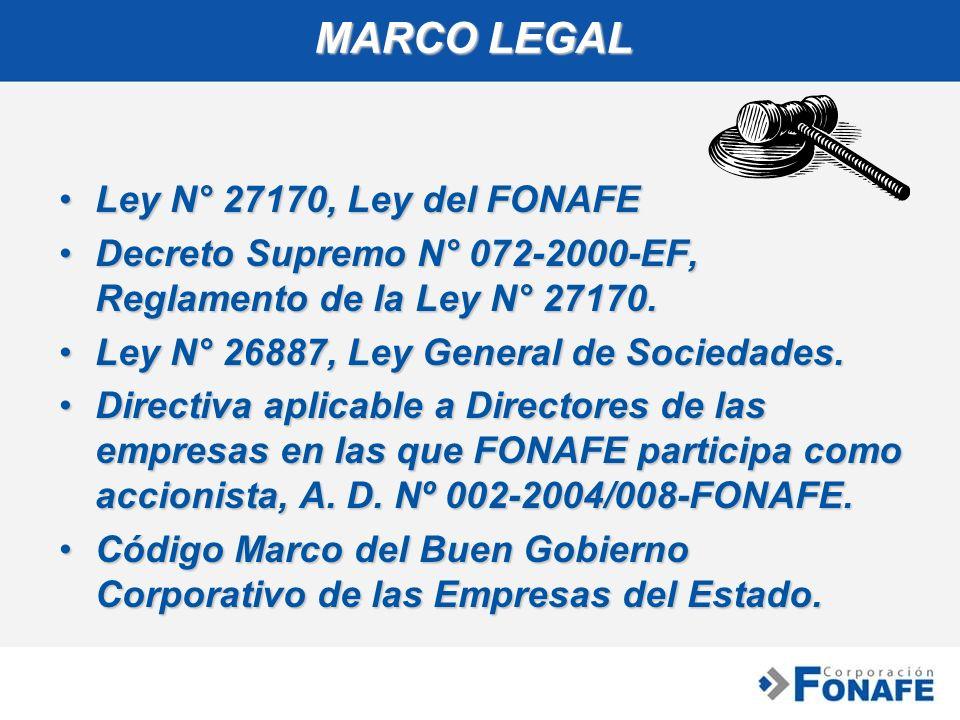 MARCO LEGAL Ley N° 27170, Ley del FONAFE. Decreto Supremo N° 072-2000-EF, Reglamento de la Ley N° 27170.