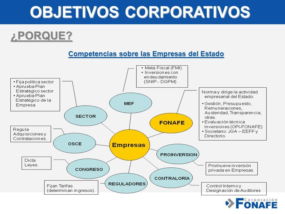 OBJETIVOS CORPORATIVOS Competencias sobre las Empresas del Estado