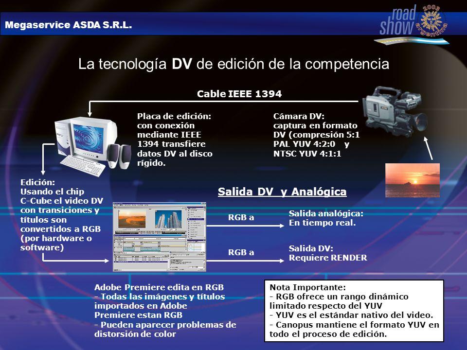 La tecnología DV de edición de la competencia