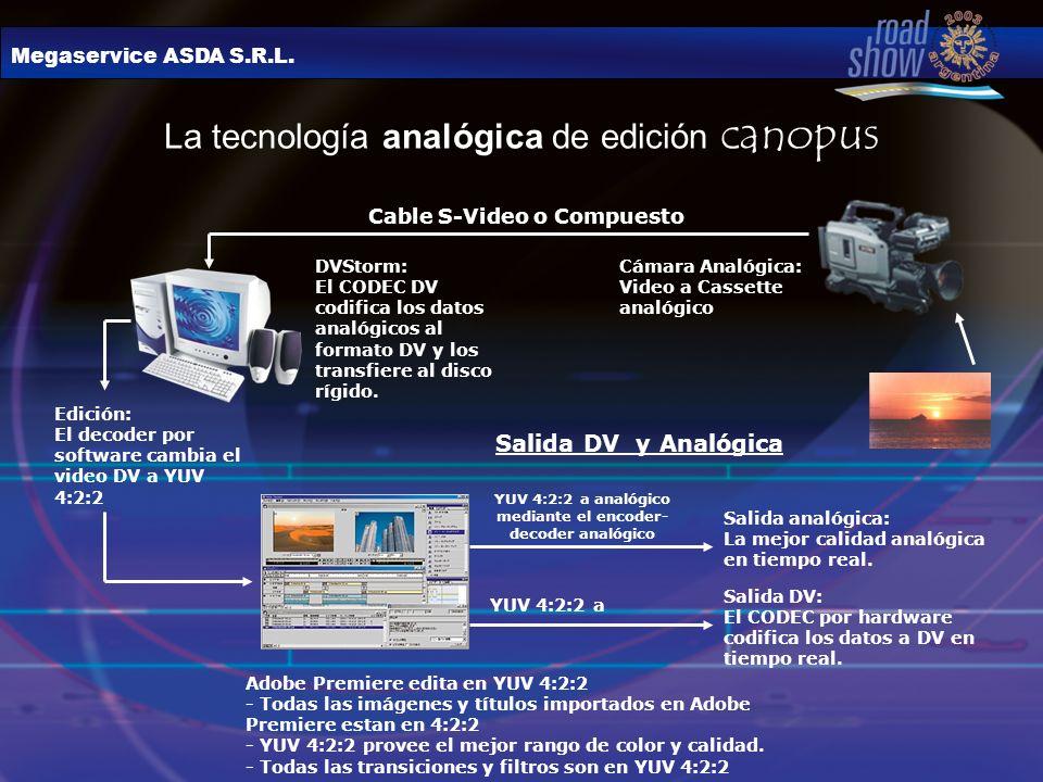 La tecnología analógica de edición canopus