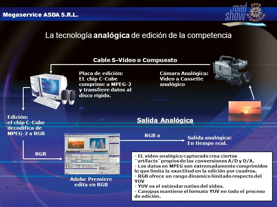 La tecnología analógica de edición de la competencia
