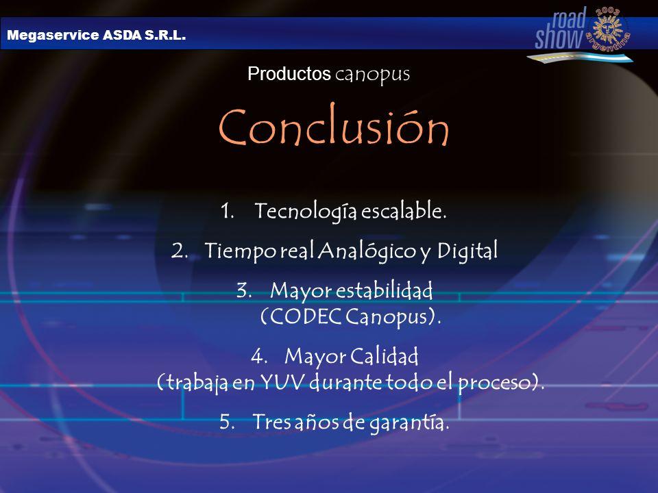 Conclusión Tecnología escalable. Tiempo real Analógico y Digital