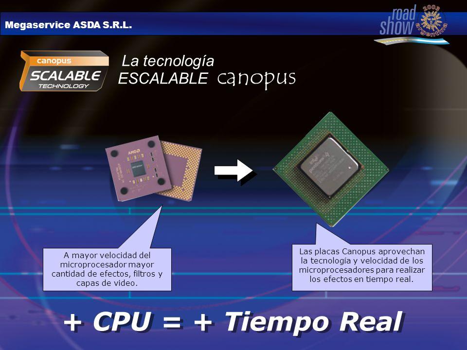 + CPU = + Tiempo Real La tecnología ESCALABLE canopus