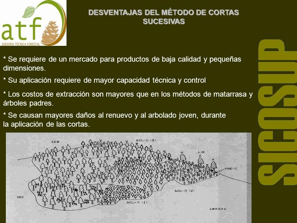 DESVENTAJAS DEL MÉTODO DE CORTAS SUCESIVAS