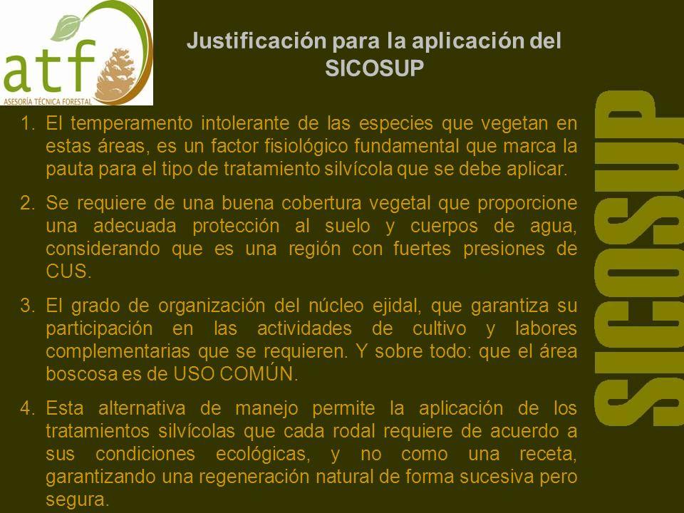 Justificación para la aplicación del SICOSUP