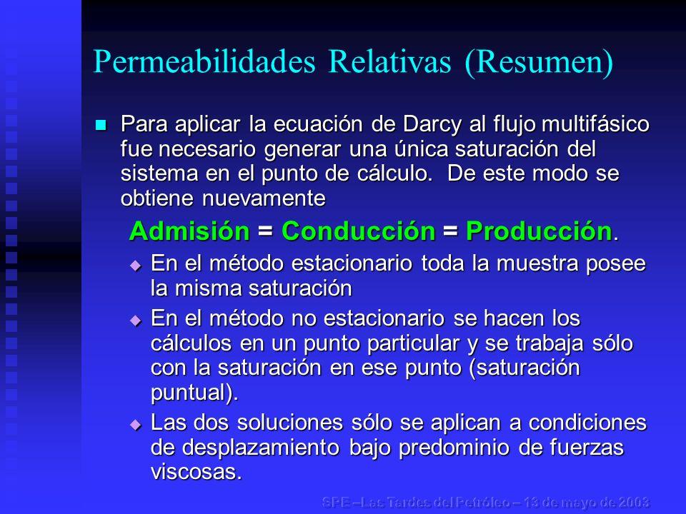 Permeabilidades Relativas (Resumen)