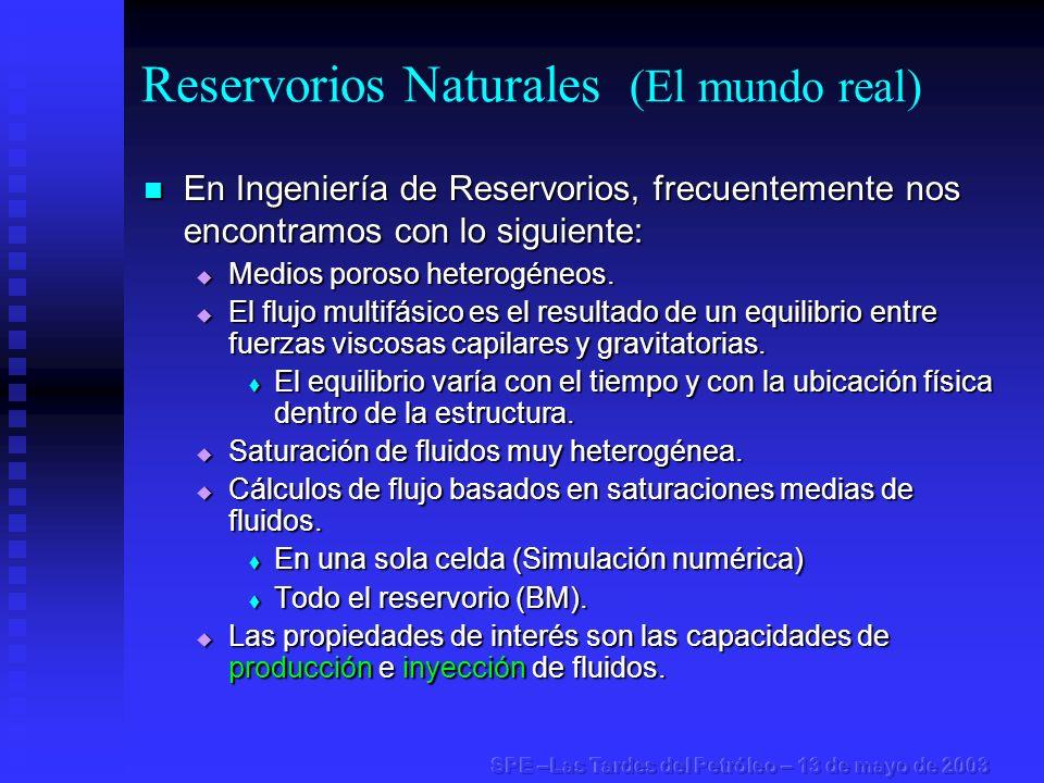 Reservorios Naturales (El mundo real)