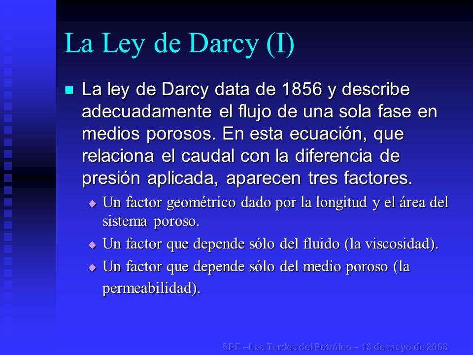 La Ley de Darcy (I)