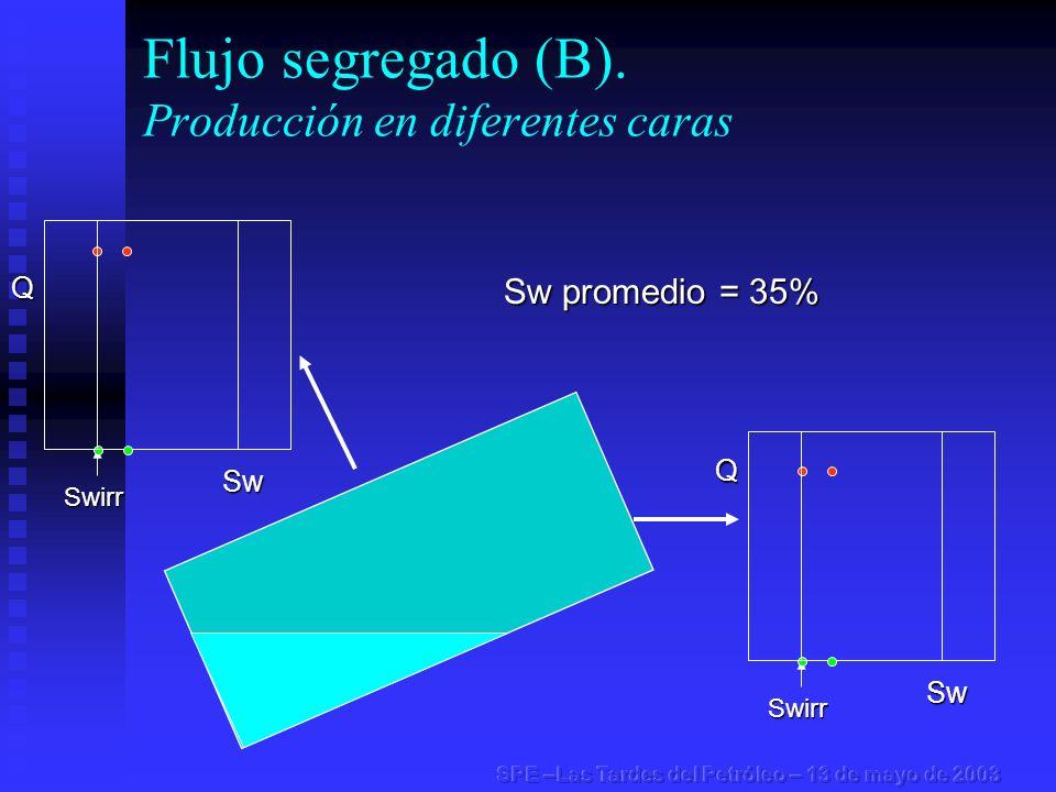 Flujo segregado (B). Producción en diferentes caras