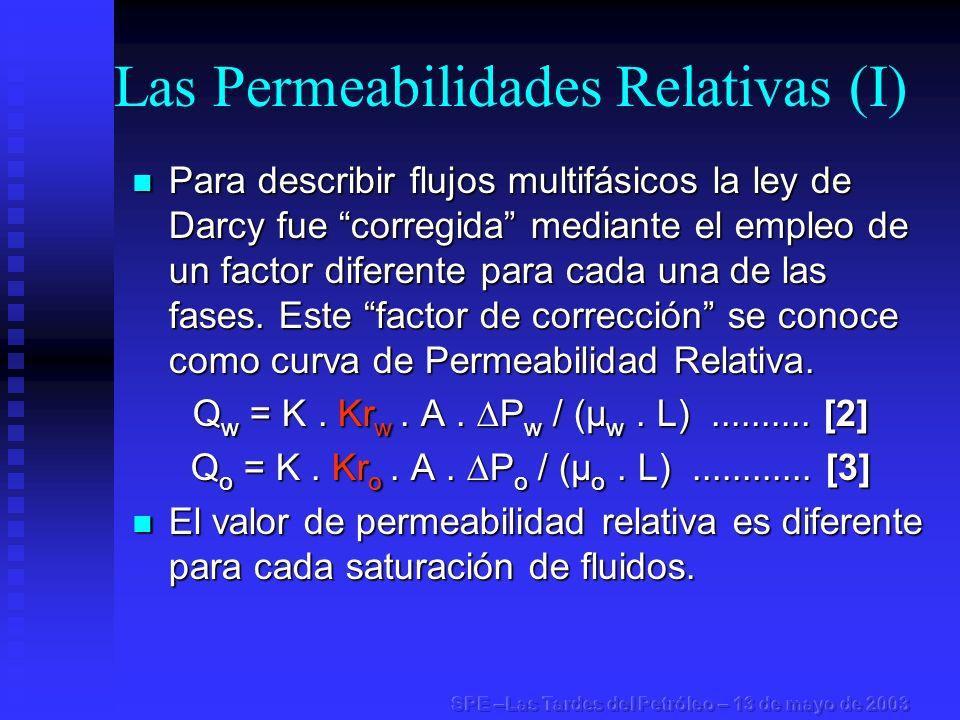 Las Permeabilidades Relativas (I)