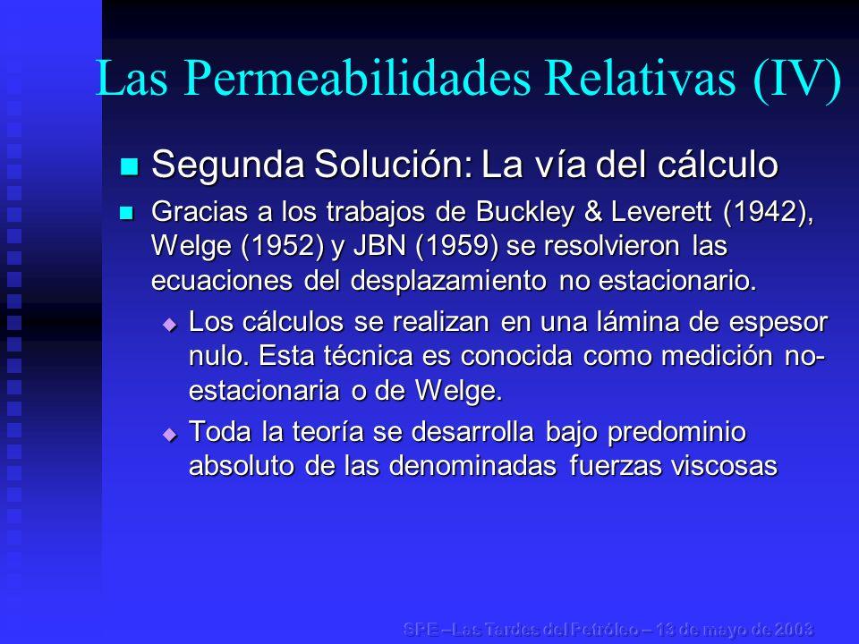 Las Permeabilidades Relativas (IV)