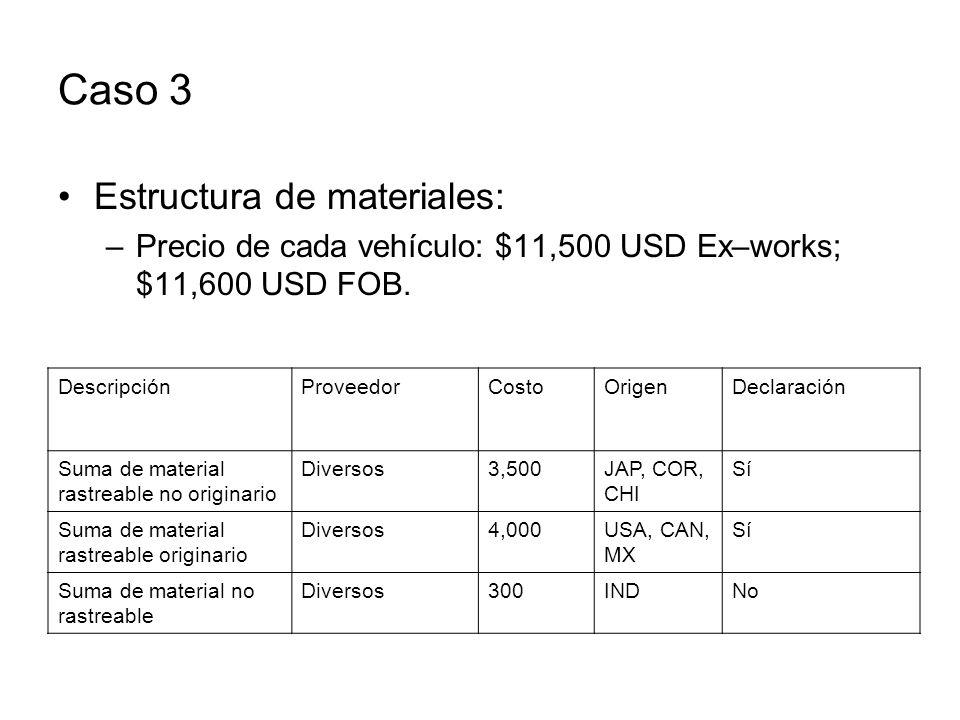 Caso 3 Estructura de materiales: