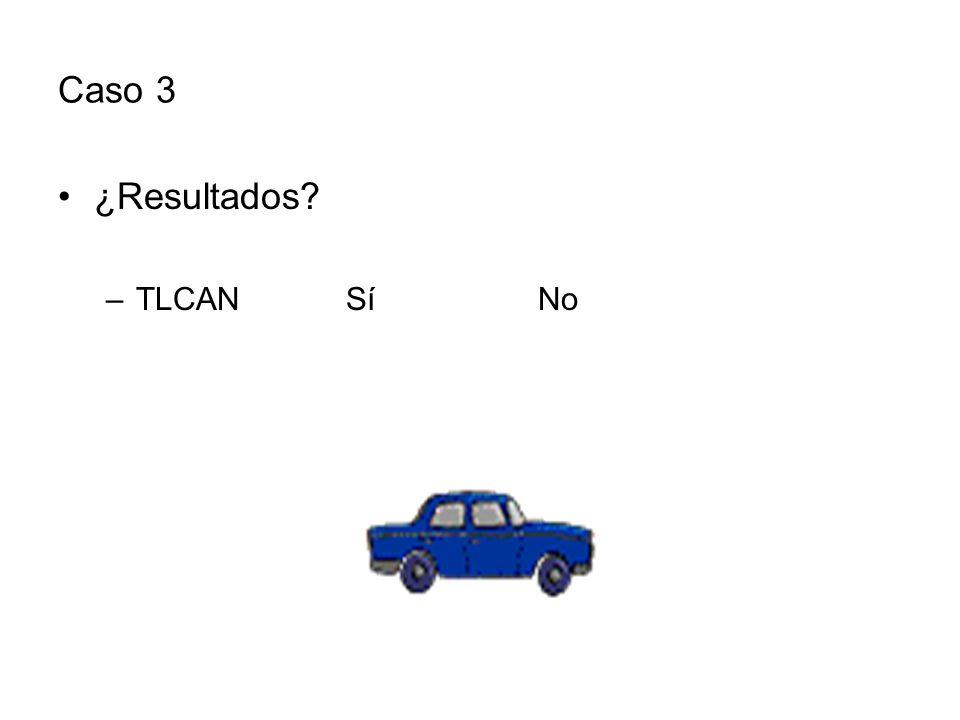 Caso 3 ¿Resultados TLCAN Sí No