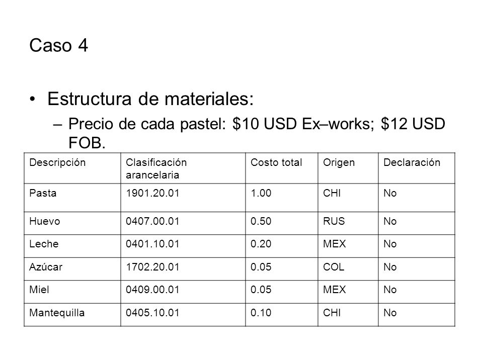 Estructura de materiales:
