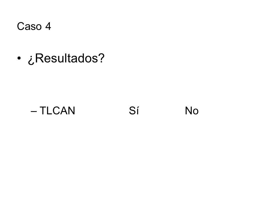 Caso 4 ¿Resultados TLCAN Sí No