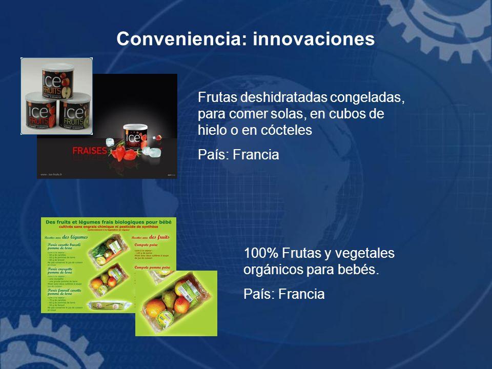 Conveniencia: innovaciones
