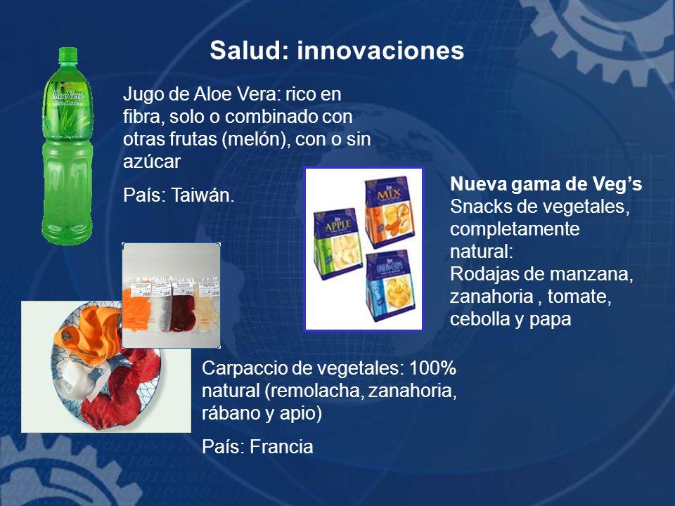 Salud: innovaciones Jugo de Aloe Vera: rico en fibra, solo o combinado con otras frutas (melón), con o sin azúcar.