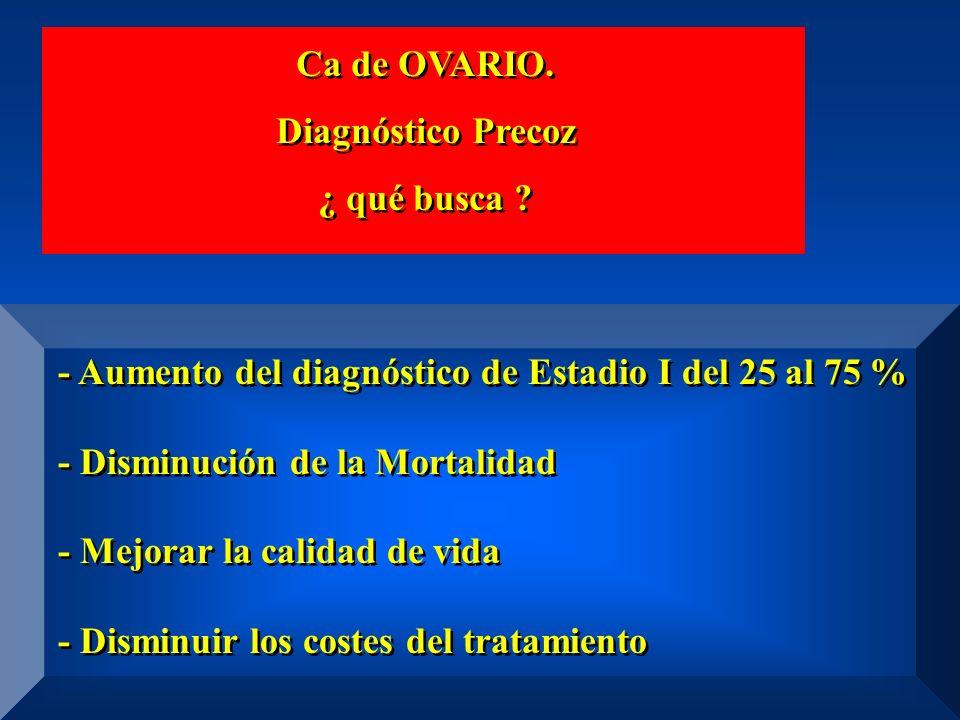 Ca de OVARIO. Diagnóstico Precoz. ¿ qué busca - Aumento del diagnóstico de Estadio I del 25 al 75 %