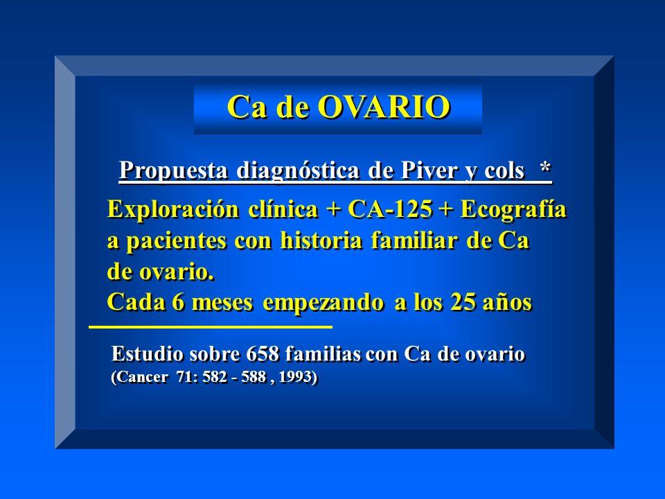 Propuesta diagnóstica de Piver y cols *