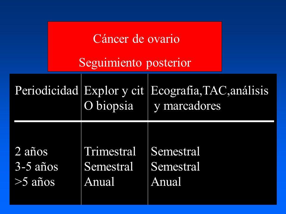 Cáncer de ovario Seguimiento posterior. Periodicidad. 2 años. 3-5 años. >5 años. Explor y cit.