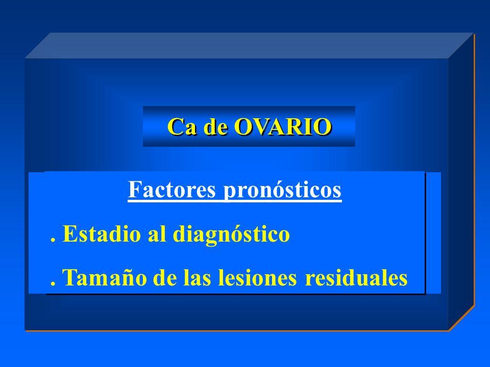 Ca de OVARIO Factores pronósticos . Estadio al diagnóstico . Tamaño de las lesiones residuales