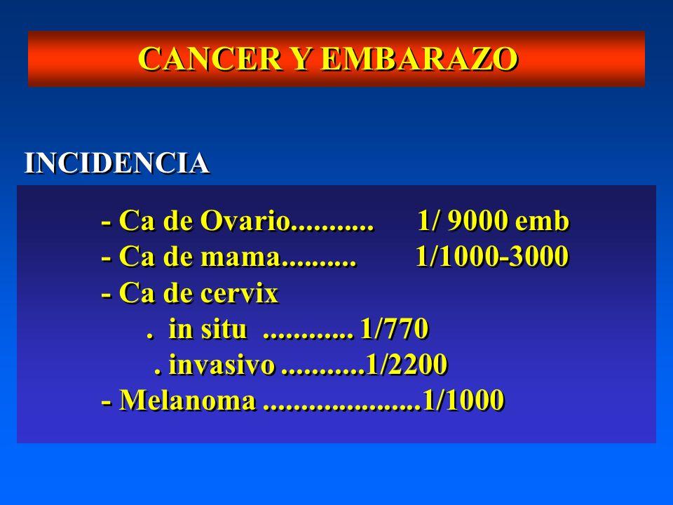CANCER Y EMBARAZO INCIDENCIA - Ca de Ovario........... 1/ 9000 emb
