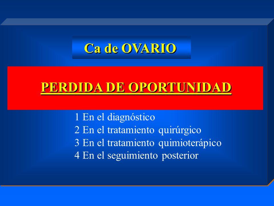 PERDIDA DE OPORTUNIDAD