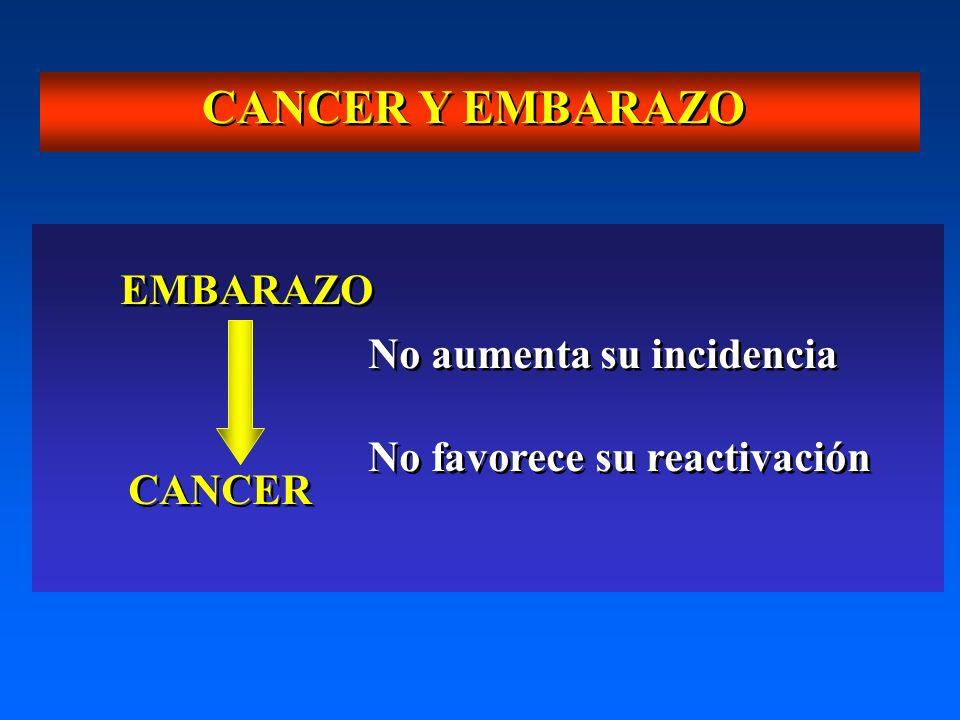 CANCER Y EMBARAZO EMBARAZO No aumenta su incidencia